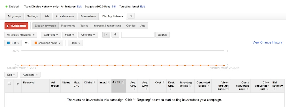 google adwords targeting methods