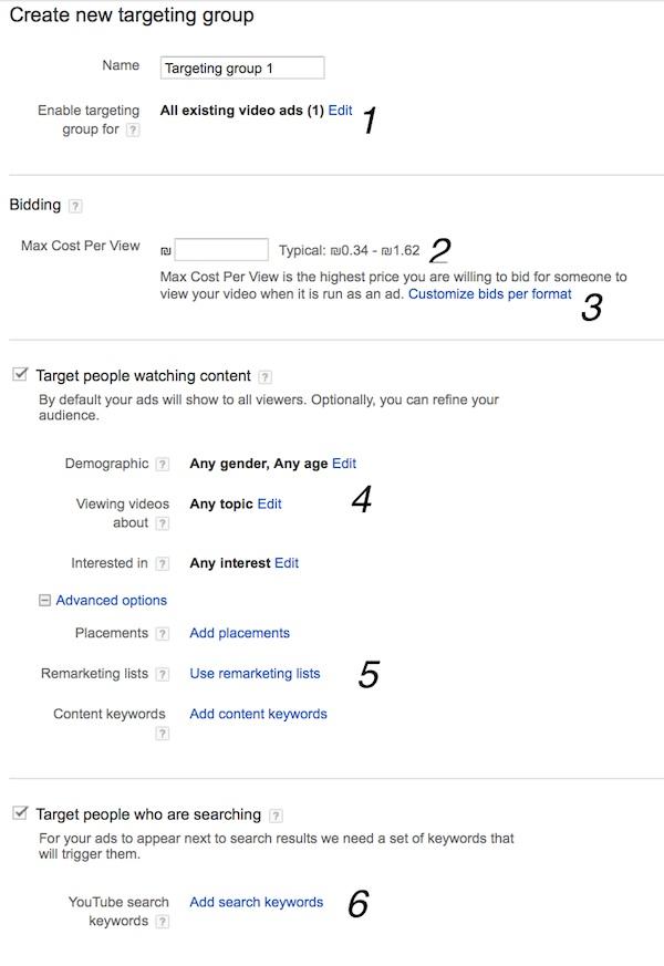 youtube targeting methods