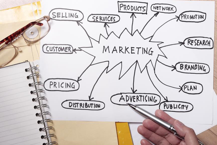 Marketing brief