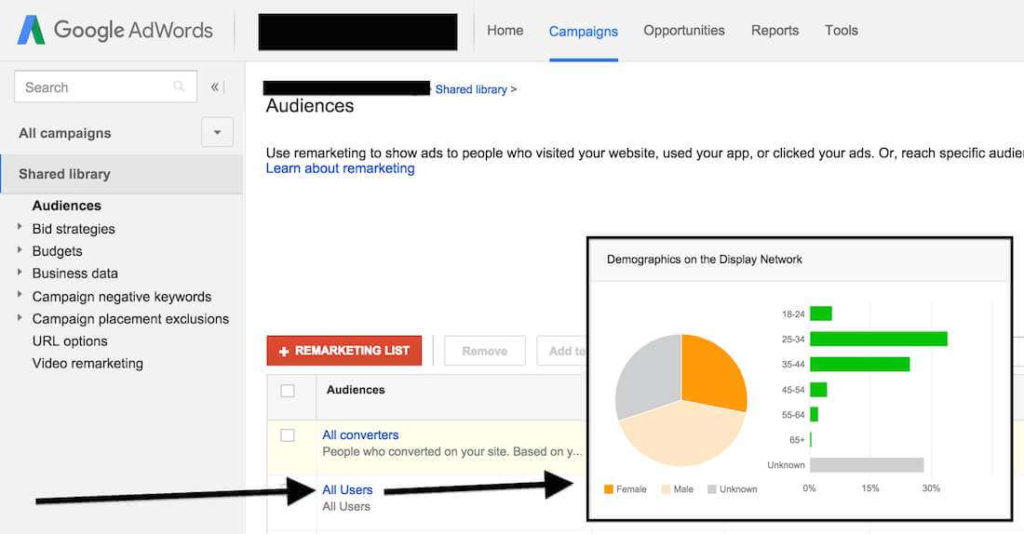 google adwords audiences insights old view