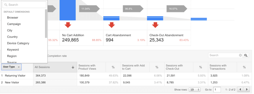 google analytics enhanced ecommerce 27