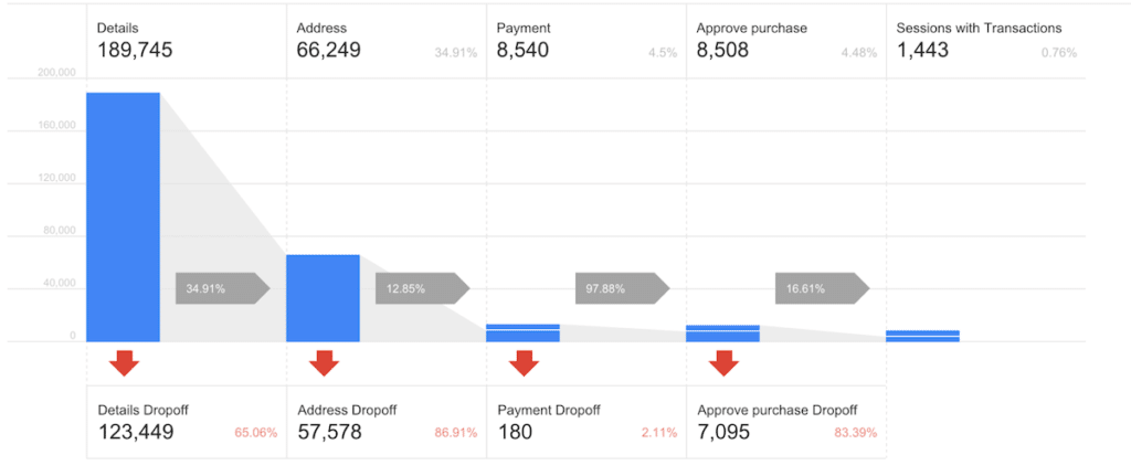 google analytics enhanced ecommerce 17