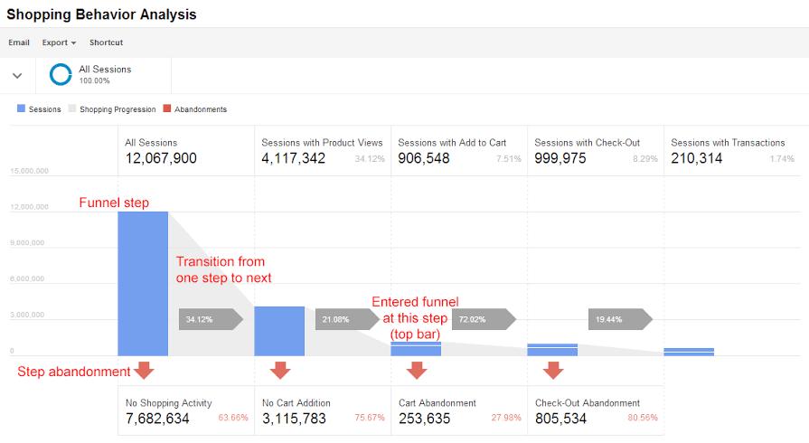 google analytics enhanced ecommerce 11