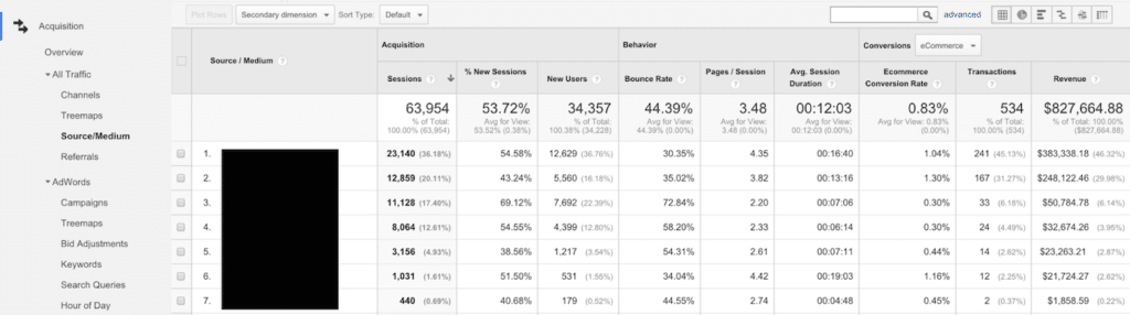 google analytics enhanced ecommerce 6