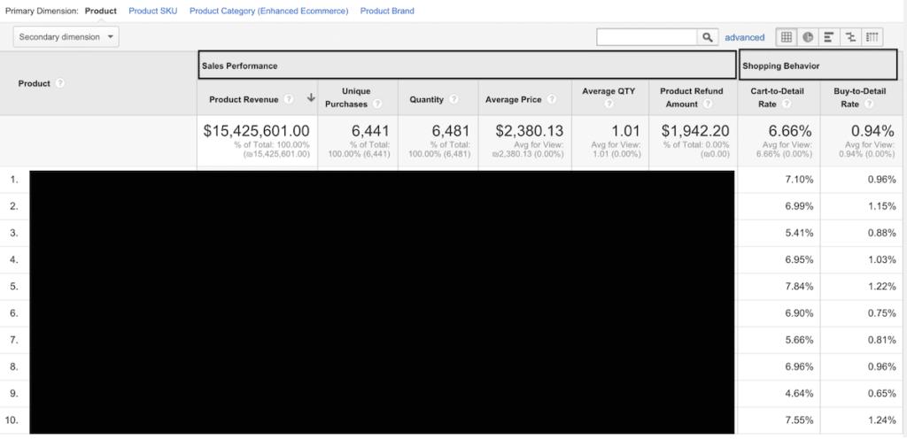 google analytics enhanced ecommerce 3