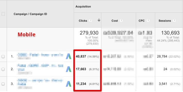 AdWords Campaigns - Google Analytics Mobile