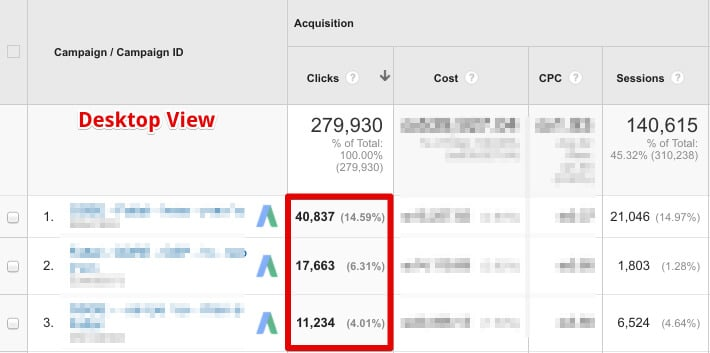 AdWords Campaigns - Google Analytics