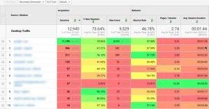 da vinci tools google analytics feature image