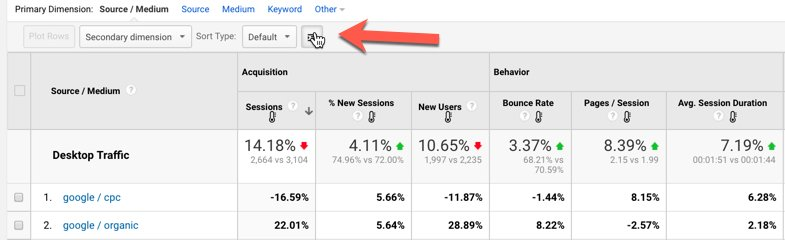 google analytics expand compare - after