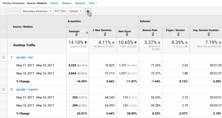google analytics expand compare - before