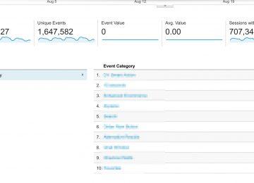 מושגי יסוד בגוגל אנליטיקס – Google Analytics Events
